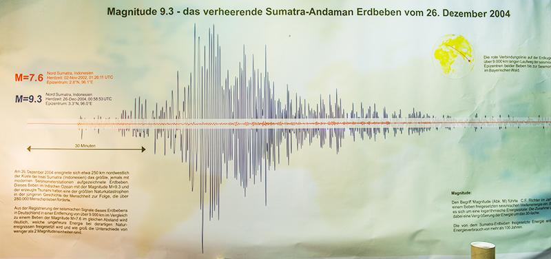 Wandposter im Neuen Erdbebenhaus – das verheerende Erdbeben von Sumatra-Andamann vom 26. Dezember 2004 hatte eine Stärke (Magnitude) von 9.3.