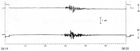 Seismogramm des Wiechert-Seismographen in Göttingen: N-S und E-W Komponenten der Explosion vom 30.12.1998